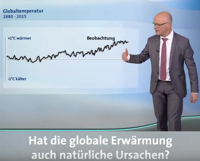 Temperaturbeobachtungen