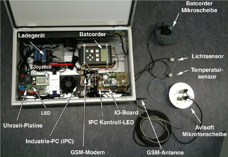 Ultraschall-Meßgerät zur Erfassung von Fledermäusen