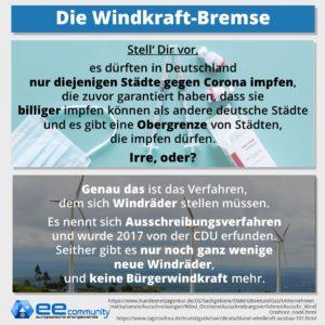 Stell' Dir vor, es dürften in Deutschland nur diejenigen Städte gegen Corona impfen, die zuvor garantiert haben, dass sie billiger impfen können als andere deutsche Städte und es gibt eine Obergrenze von Städten, die impfen dürfen. Irre, oder? Genau das ist das Verfahren, dem sich Windräder stellen müssen. Es nennt sich Ausschreibungsverfahren und wurde 2017 von der CDU erfunden. Seither gibt es nur noch ganz wenige neue Windräder, und keine Bürgerwindkraft mehr.