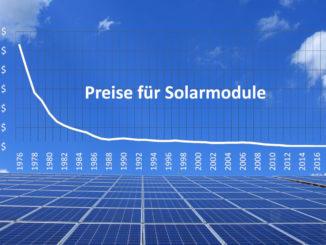 Preisentwicklung Solarstrom